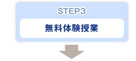 STEP3 無料体験授業